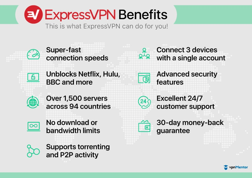 ExpressVPN benefits