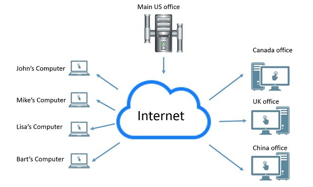 VPN1_620.jpg