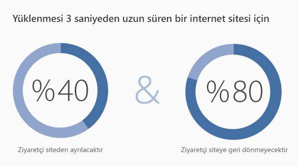 internet trends - vpnMentor